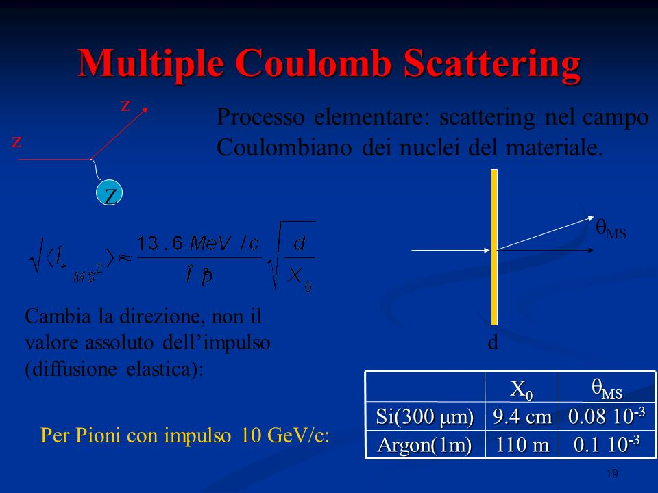 19 Multiple Coulomb Scattering Processo elementare: scattering nel campo Coulombiano dei nuclei del materiale.