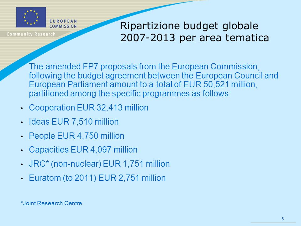 8 Ripartizione budget globale per area tematica The amended FP7 proposals from the European Commission, following the budget agreement between the European Council and European Parliament amount to a total of EUR 50,521 million, partitioned among the specific programmes as follows: Cooperation EUR 32,413 million Ideas EUR 7,510 million People EUR 4,750 million Capacities EUR 4,097 million JRC* (non-nuclear) EUR 1,751 million Euratom (to 2011) EUR 2,751 million *Joint Research Centre