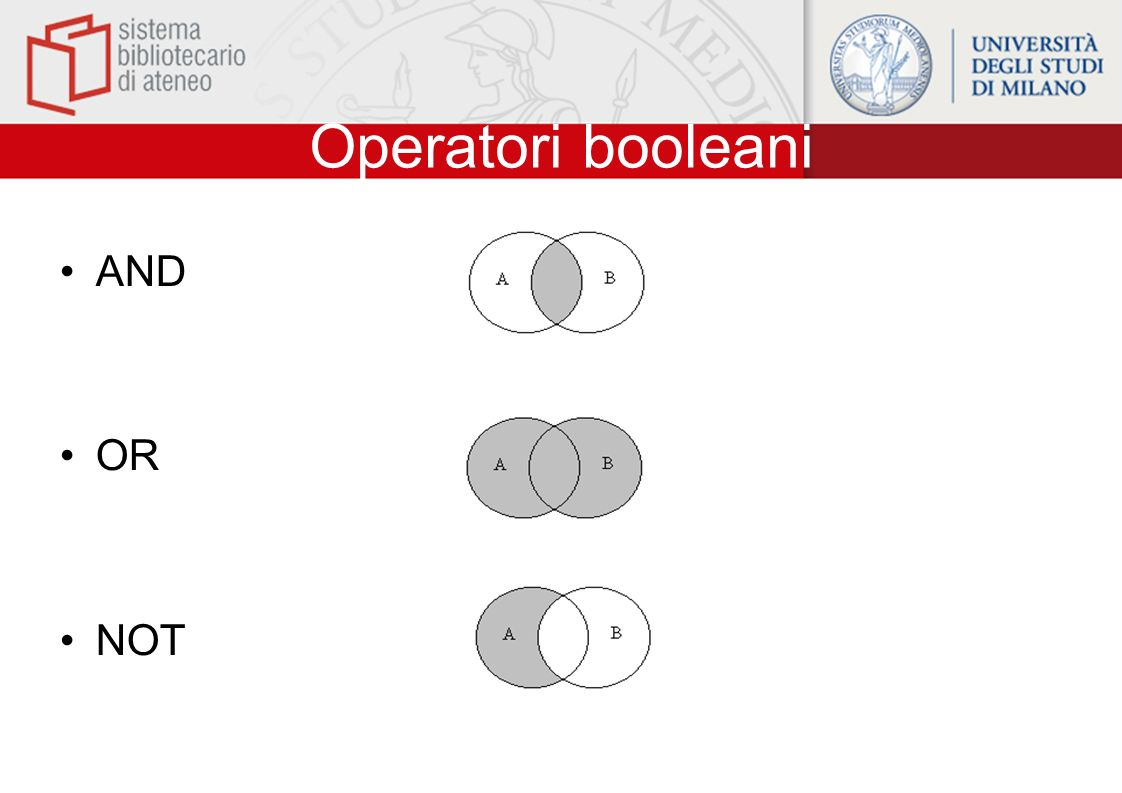 Operatori booleani AND OR NOT
