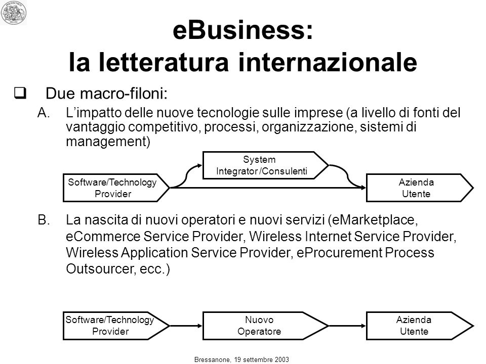 Bressanone, 19 settembre 2003 Due macro-filoni: A.Limpatto delle nuove tecnologie sulle imprese (a livello di fonti del vantaggio competitivo, processi, organizzazione, sistemi di management) B.La nascita di nuovi operatori e nuovi servizi (eMarketplace, eCommerce Service Provider, Wireless Internet Service Provider, Wireless Application Service Provider, eProcurement Process Outsourcer, ecc.) eBusiness: la letteratura internazionale Software/Technology Provider Azienda Utente System Integrator /Consulenti Software/Technology Provider Azienda Utente Nuovo Operatore B.La nascita di nuovi operatori e nuovi servizi (eMarketplace, eCommerce Service Provider, Wireless Internet Service Provider, Wireless Application Service Provider, eProcurement Process Outsourcer, ecc.)