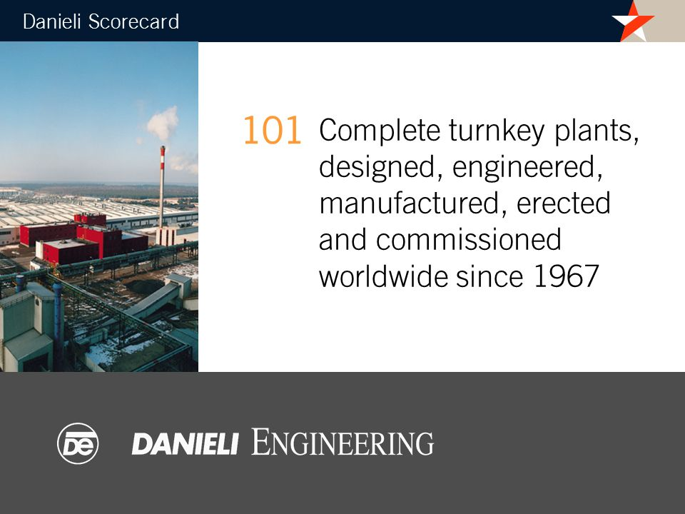 101 Complete turnkey plants, designed, engineered, manufactured, erected and commissioned worldwide since 1967 Danieli Scorecard