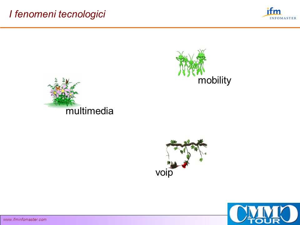 www.ifminfomaster.com I fenomeni tecnologici mobility voip multimedia