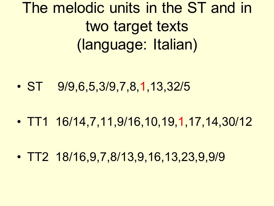 The melodic units in the ST and in two target texts (language: Italian) ST 9/9,6,5,3/9,7,8,1,13,32/5 TT1 16/14,7,11,9/16,10,19,1,17,14,30/12 TT2 18/16,9,7,8/13,9,16,13,23,9,9/9