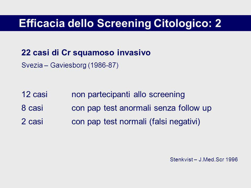 22 casi di Cr squamoso invasivo Svezia – Gaviesborg ( ) 12 casinon partecipanti allo screening 8 casicon pap test anormali senza follow up 2 casicon pap test normali (falsi negativi) Stenkvist – J.Med.Scr 1996 Efficacia dello Screening Citologico: 2