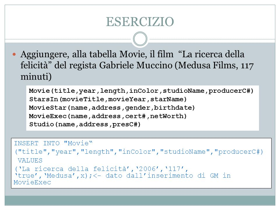 ESERCIZIO Aggiungere, alla tabella Movie, il film La ricerca della felicità del regista Gabriele Muccino (Medusa Films, 117 minuti) Movie(title,year,length,inColor,studioName,producerC#) StarsIn(movieTitle,movieYear,starName) MovieStar(name,address,gender,birthdate) MovieExec(name,address,cert#,netWorth) Studio(name,address,presC#) INSERT INTO Movie ( title , year , length , inColor , studioName , producerC#) VALUES (La ricerca della felicità,2006,117, true,Medusa,x);<- dato dallinserimento di GM in MovieExec