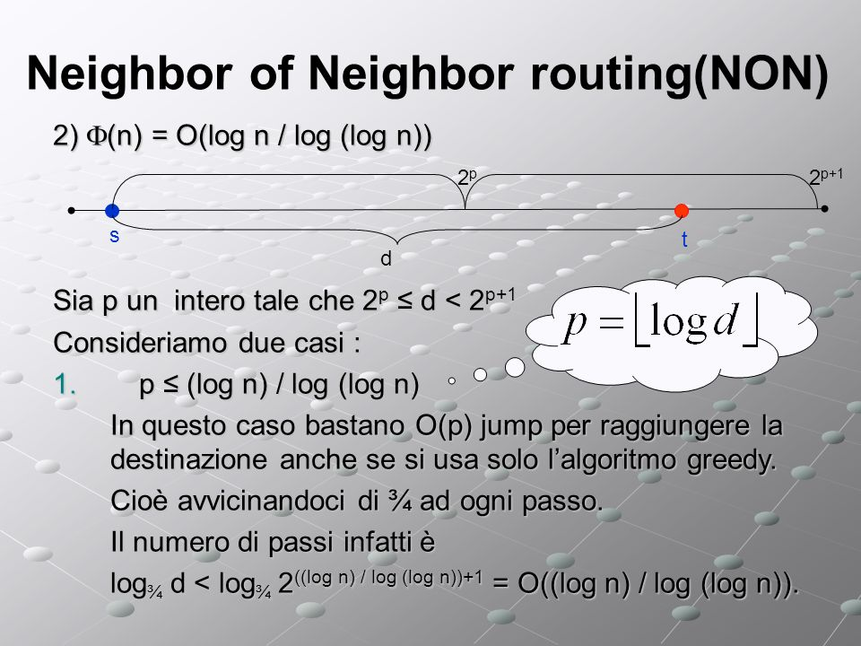 Neighbor of Neighbor routing(NON) 2) (n) = O(log n / log (log n)) Sia p un intero tale che 2 p d < 2 p+1 Consideriamo due casi : 1.p (log n) / log (log n) In questo caso bastano O(p) jump per raggiungere la destinazione anche se si usa solo lalgoritmo greedy.