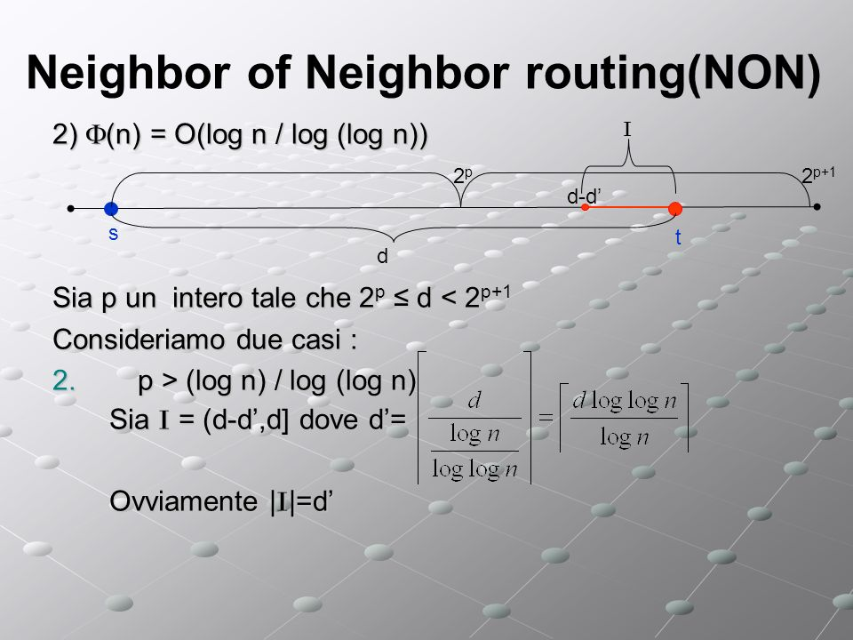 Neighbor of Neighbor routing(NON) 2) (n) = O(log n / log (log n)) Sia p un intero tale che 2 p d < 2 p+1 Consideriamo due casi : 2.p > (log n) / log (log n) Sia I = (d-d,d] dove d= Ovviamente | I |=d s t d 2p2p 2 p+1 I d-d