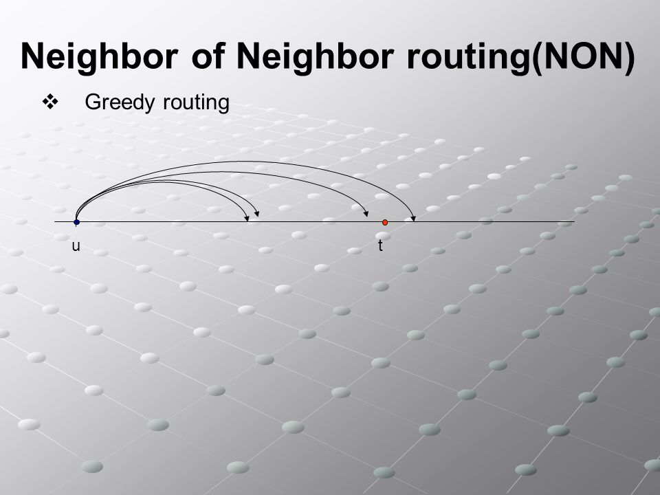 Neighbor of Neighbor routing(NON) Greedy routing ut