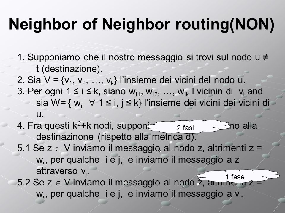 Neighbor of Neighbor routing(NON) 1.