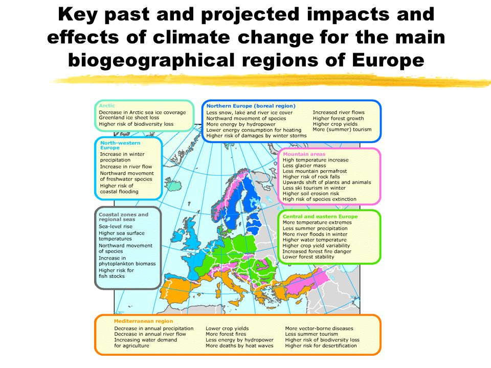 Key past and projected impacts and effects of climate change for the main biogeographical regions of Europe