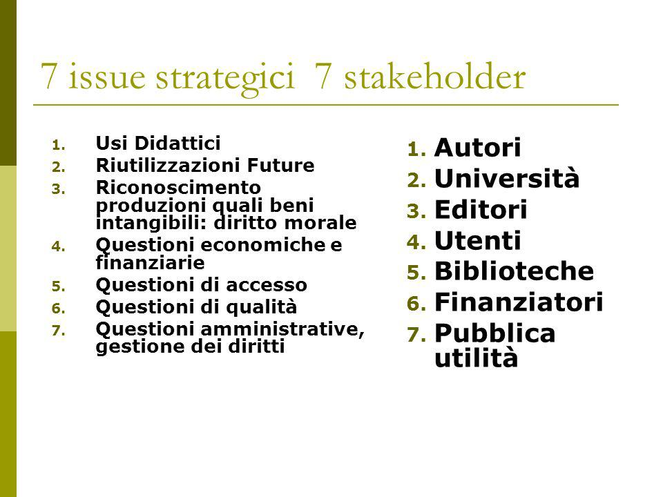 7 issue strategici 7 stakeholder 1. Usi Didattici 2.