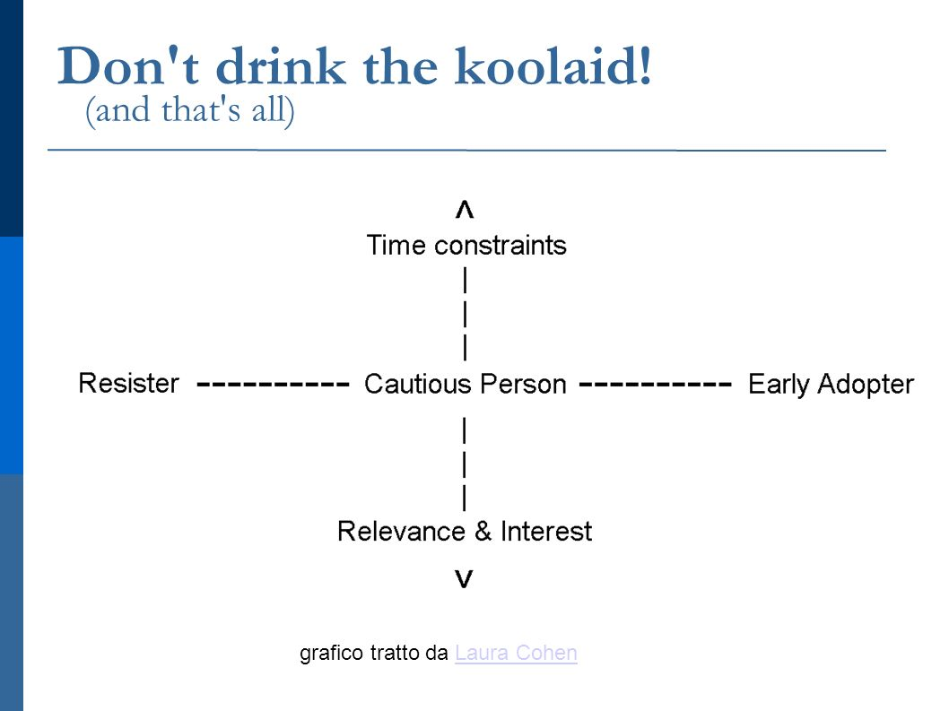 Don t drink the koolaid! (and that s all) grafico tratto da Laura CohenLaura Cohen