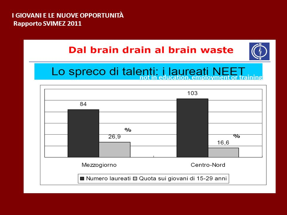 not in education, employment or training) I GIOVANI E LE NUOVE OPPORTUNITÀ Rapporto SVIMEZ 2011