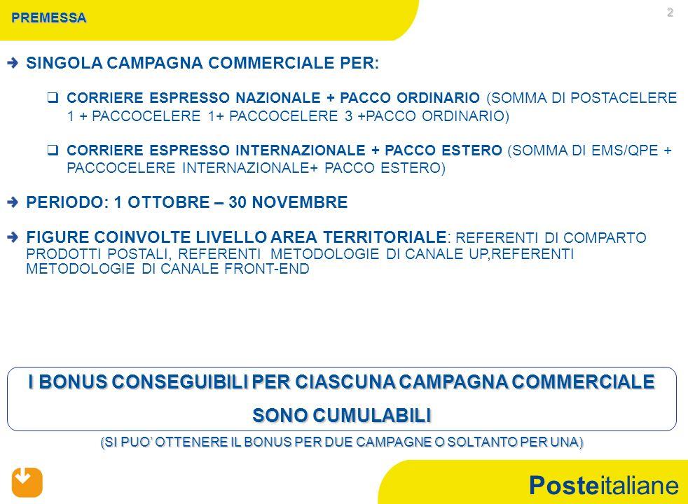 Mercato Privati Campagne Commerciale Prodotti Corriere Espresso