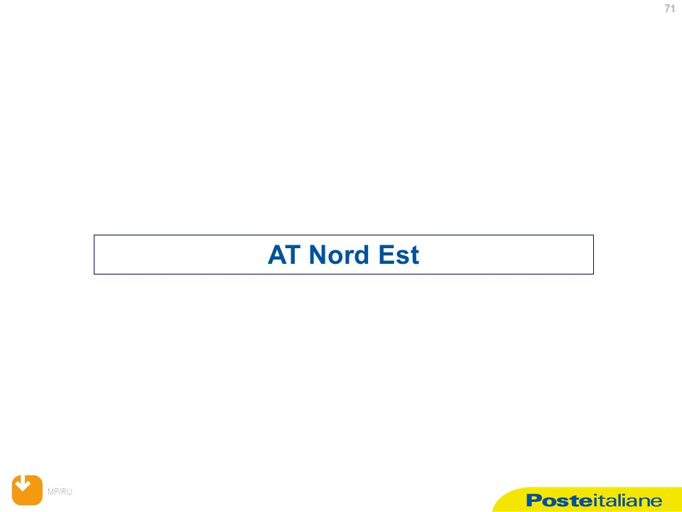 MP/RU AT Nord Est