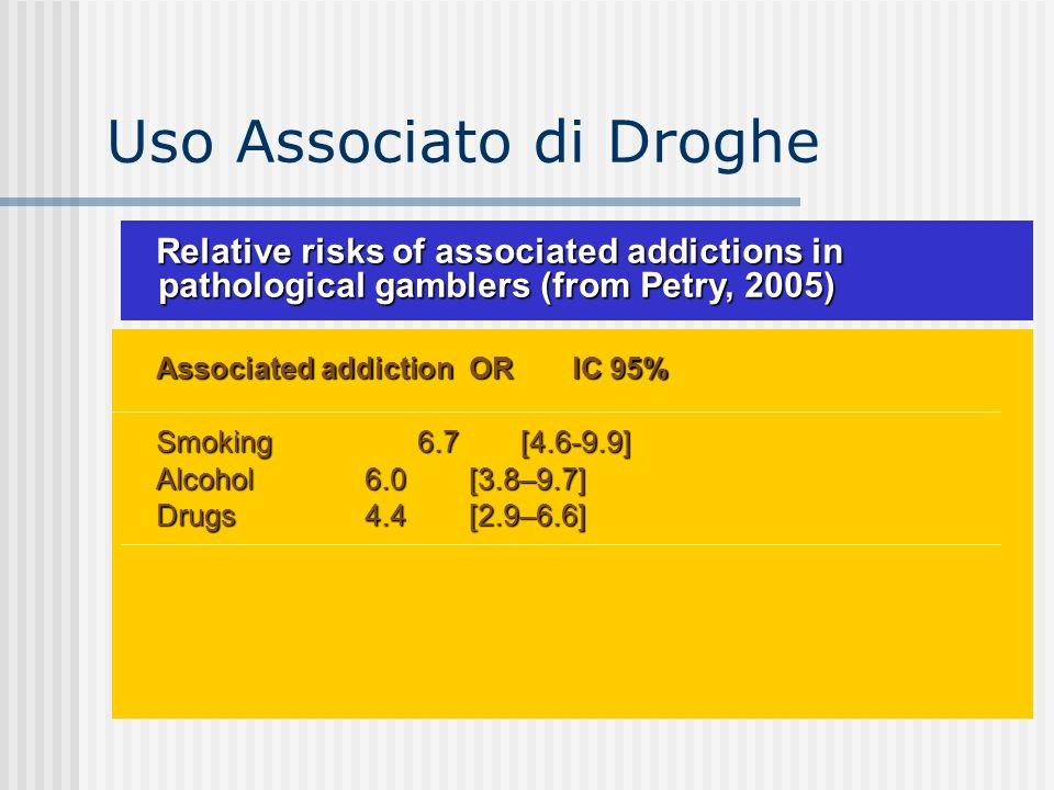 Uso Associato di Droghe Relative risks of associated addictions in pathological gamblers (from Petry, 2005) Associated addictionORIC 95% Smoking6.7[4.6-9.9] Alcohol6.0[3.8–9.7] Drugs4.4[2.9–6.6]