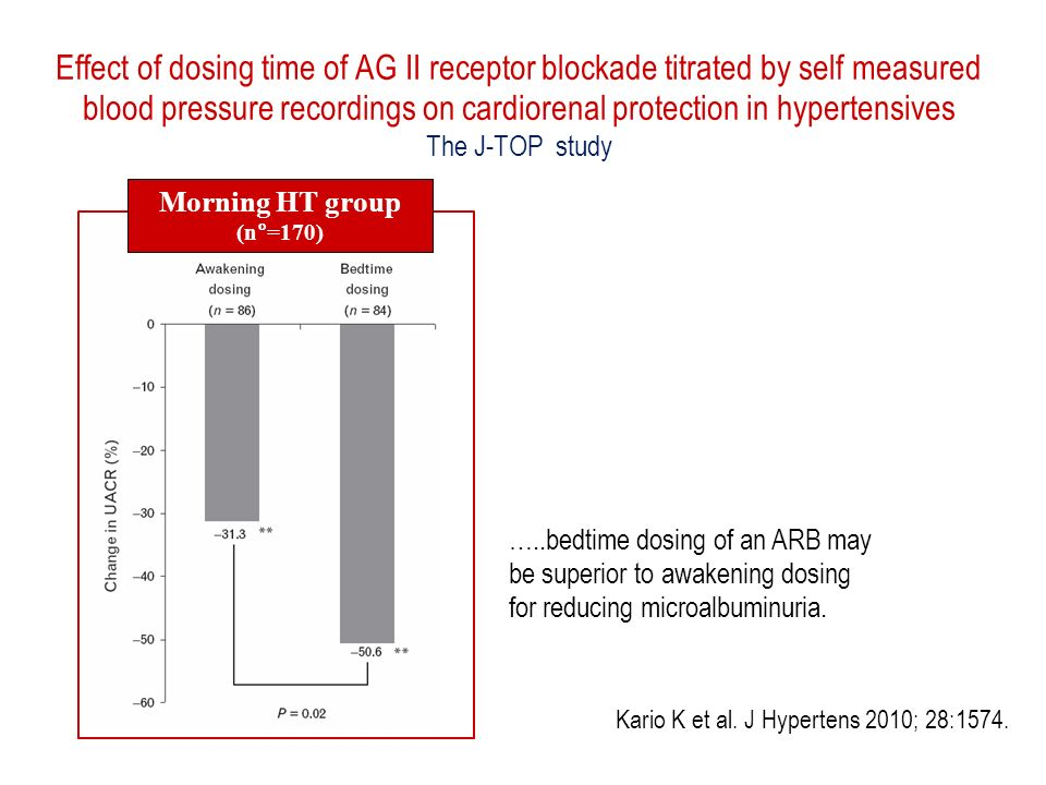 Effect of dosing time of AG II receptor blockade titrated by self measured blood pressure recordings on cardiorenal protection in hypertensives The J-TOP study Kario K et al.