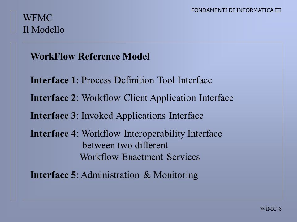 FONDAMENTI DI INFORMATICA III WfMC-8 WFMC Il Modello WorkFlow Reference Model Interface 1: Process Definition Tool Interface Interface 2: Workflow Client Application Interface Interface 3: Invoked Applications Interface Interface 4: Workflow Interoperability Interface between two different Workflow Enactment Services Interface 5: Administration & Monitoring