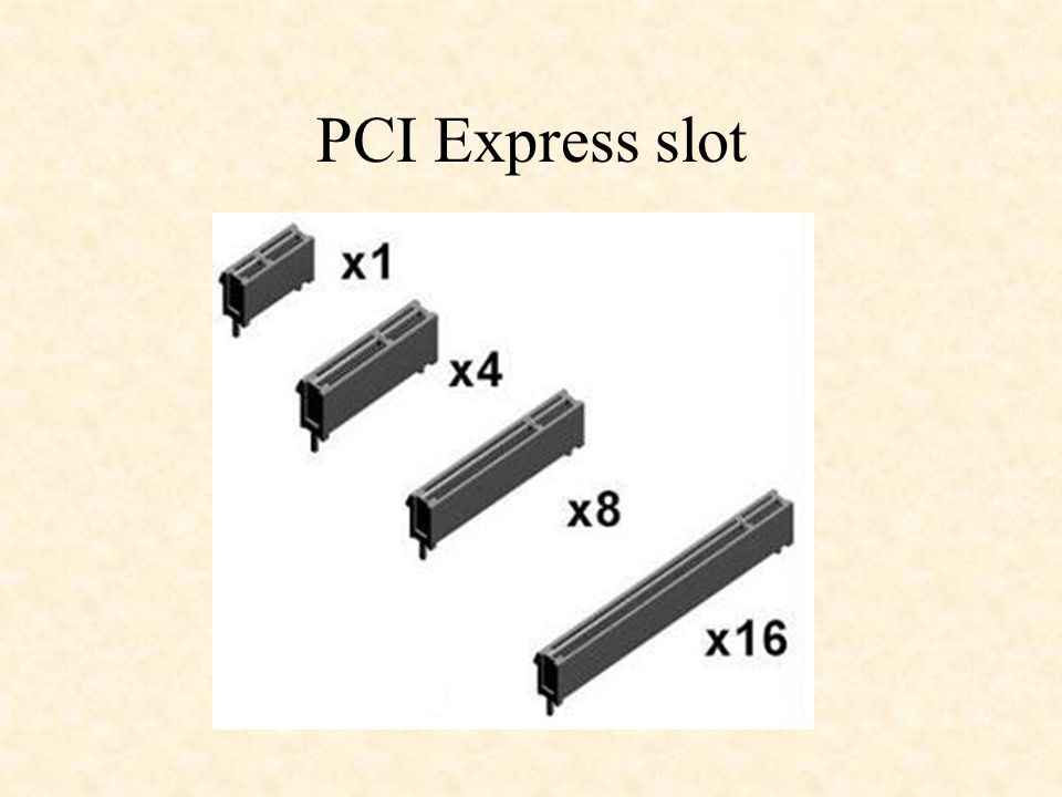 PCI Express slot