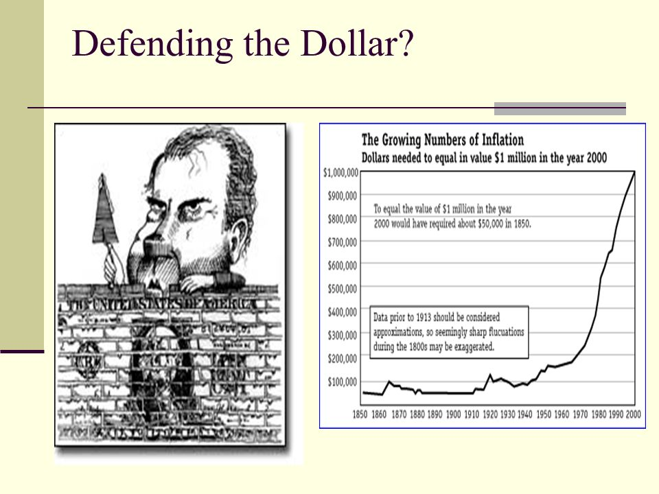Defending the Dollar