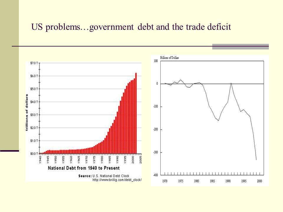US problems…government debt and the trade deficit