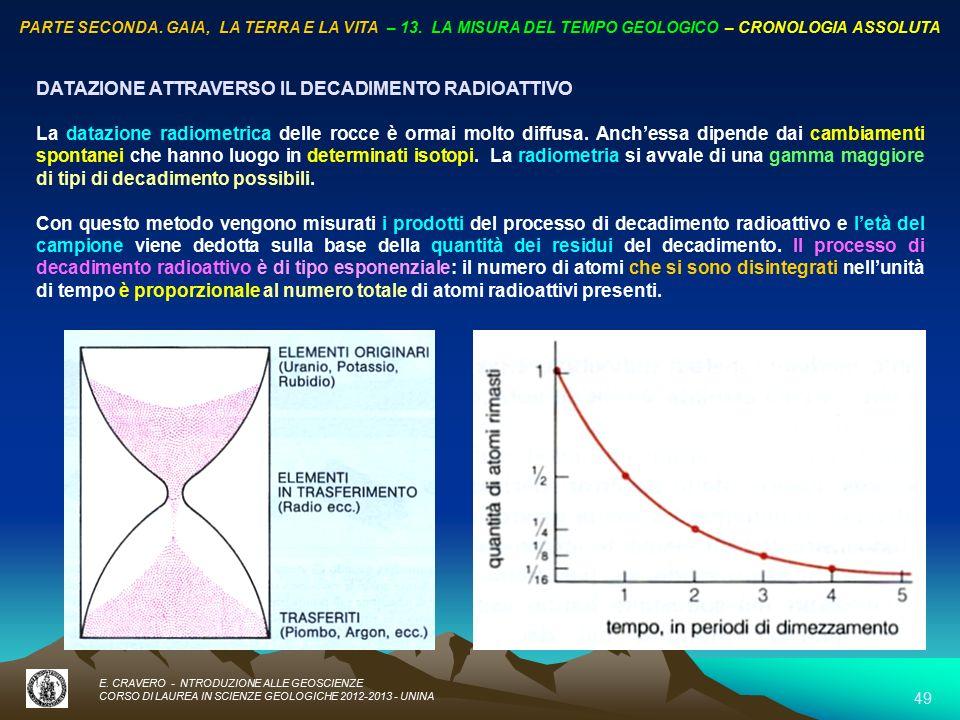 Processo di datazione radiometrica