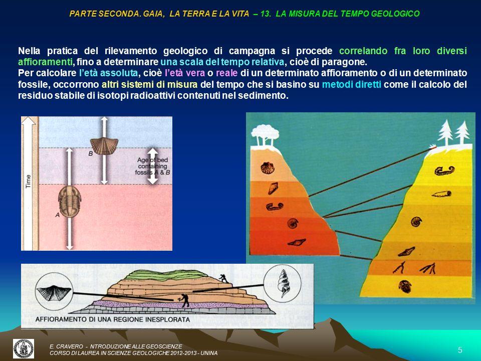 Geologia relativa pratica datazione come trattare con datazione di una mamma single