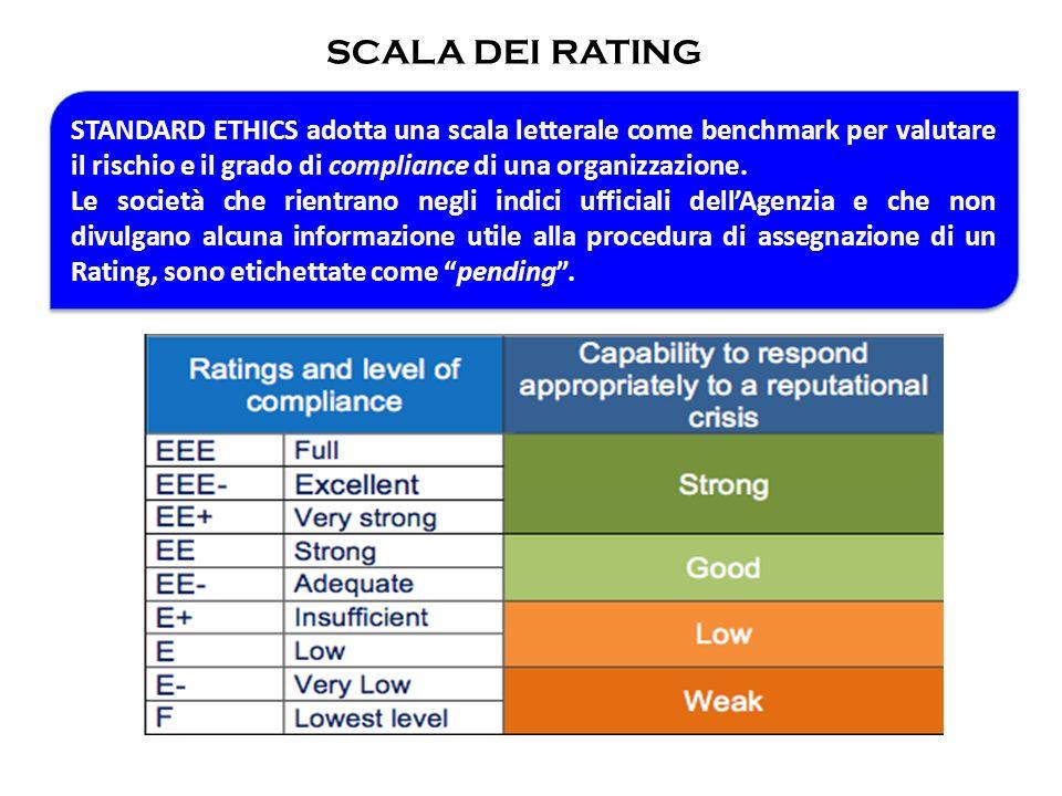 scala di rating di dating Giochi di incontri 240x320