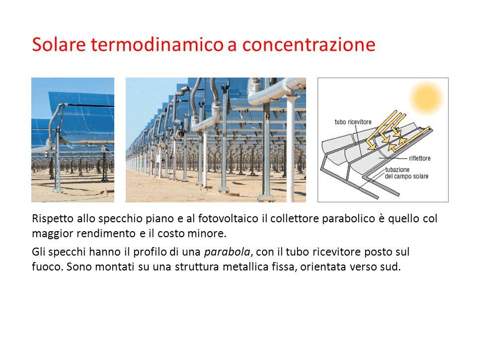 Energia solare Cos'è l'energia solare Solare termico Solare