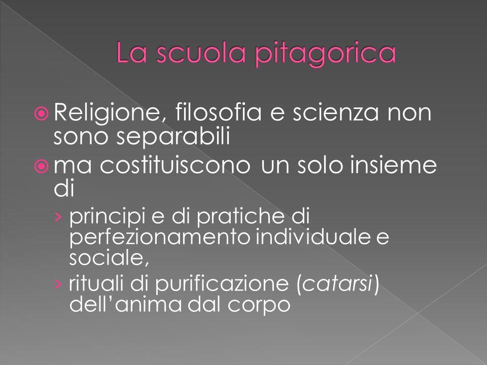 I misteri orfici e la scuola pitagorica.  La dottrina dell'anima di Pitagora è ispirata alla religione misterica orfica (Orfismo)  Per approfondire. - ppt scaricare