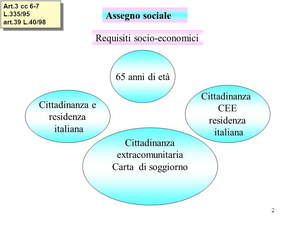 1 Dalla pensione sociale all\'assegno sociale Ultima decorrenza ...