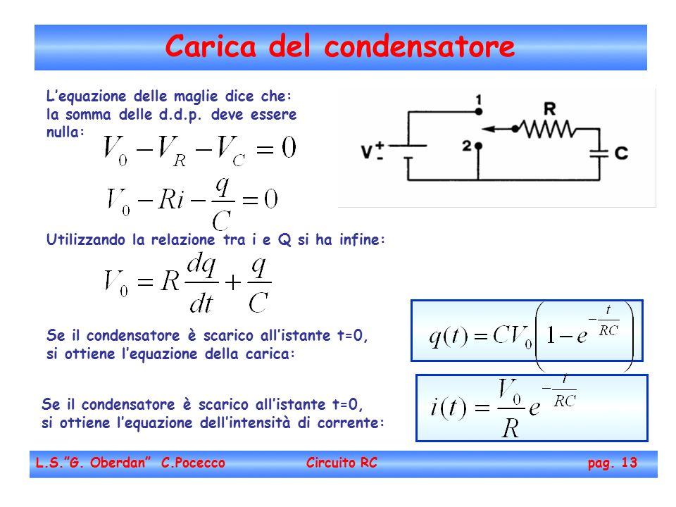 di un condensatore equazione differenziale