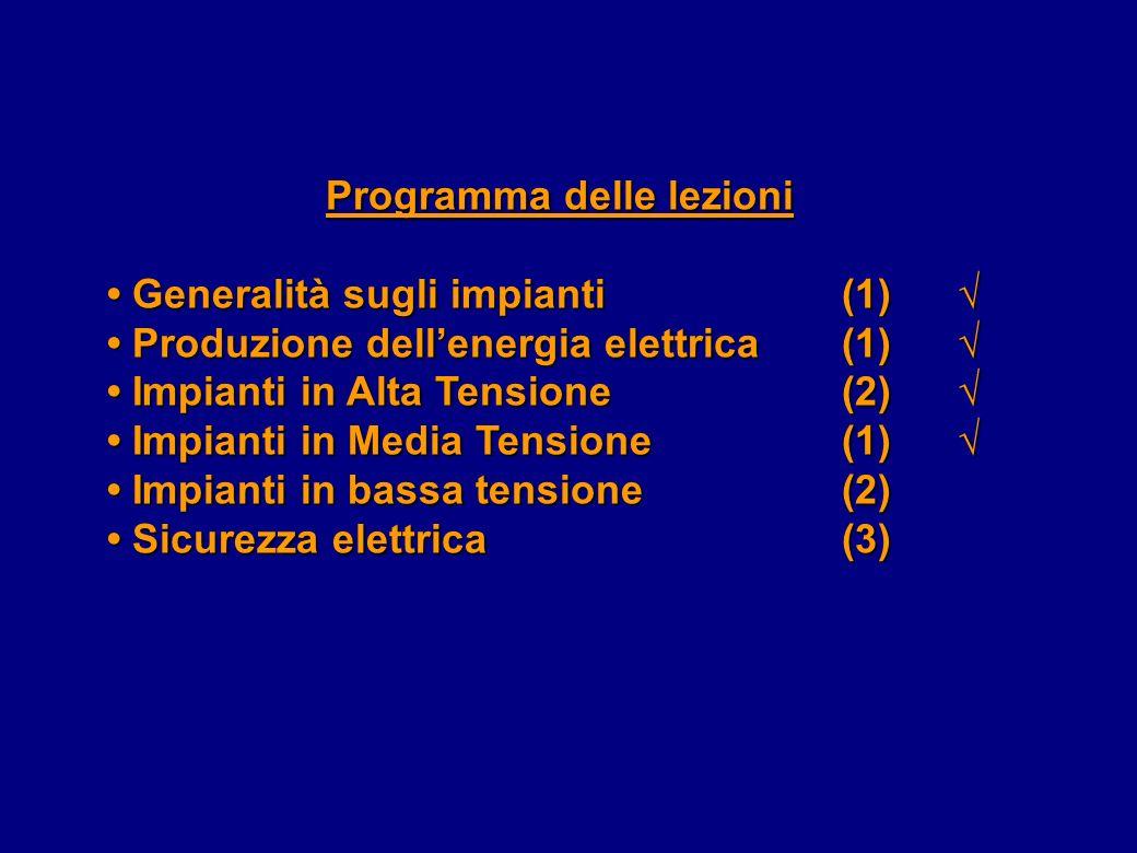 Schemi Elettrici Programma : Programma delle lezioni generalità sugli impianti √ generalità