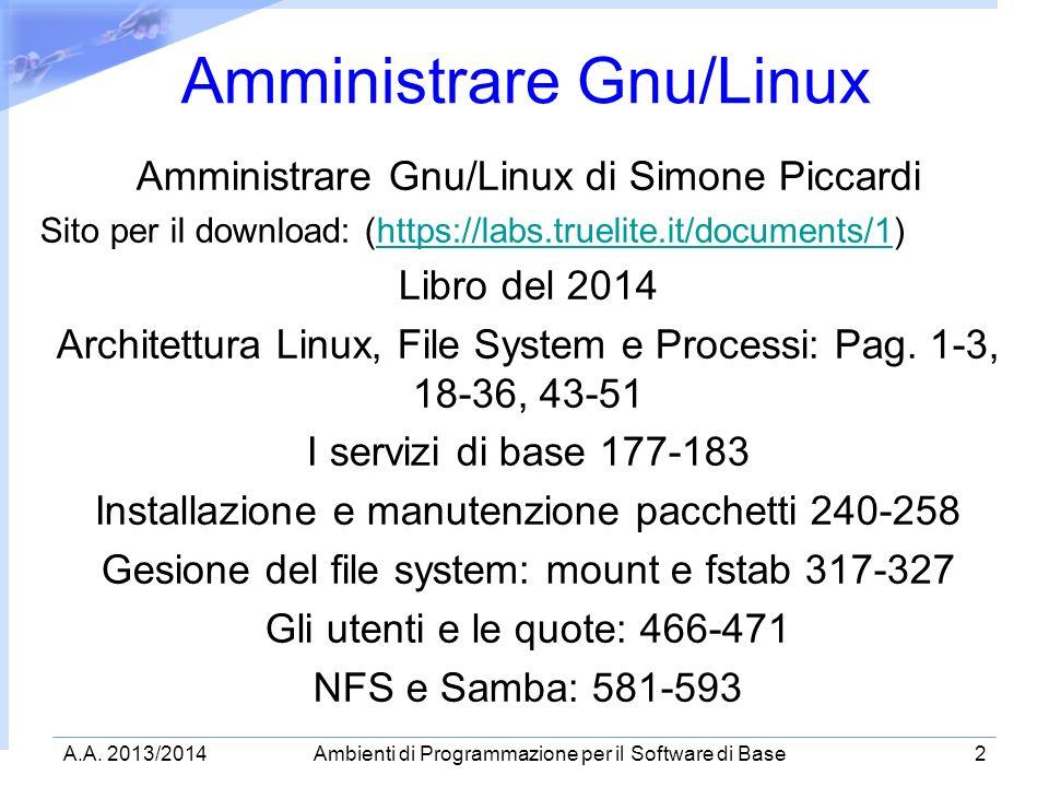 Amministrare Gnu/linux Pdf
