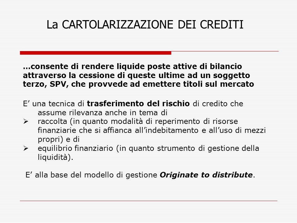CARTOLARIZZAZIONE DEI CREDITI PDF