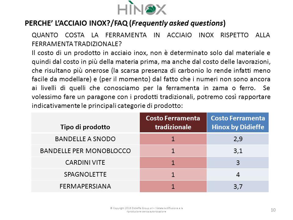 L\'ACCIAIO INOX NELLA FERRAMENTA PER SISTEMI OSCURANTI 1 © Copyright ...