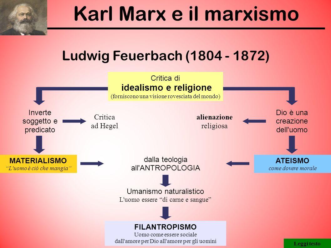 Risultati immagini per Karl Marx e la religione. schema
