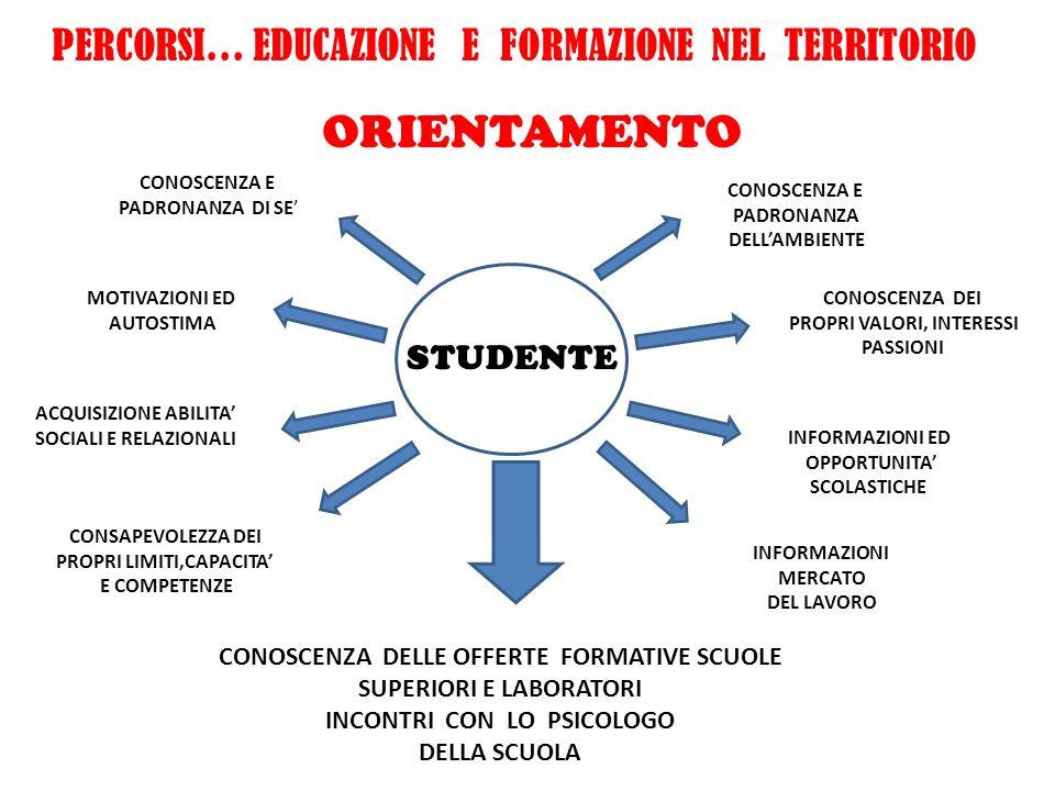 incontri con i consigli delle scuole superiori sito di incontri online in Svizzera
