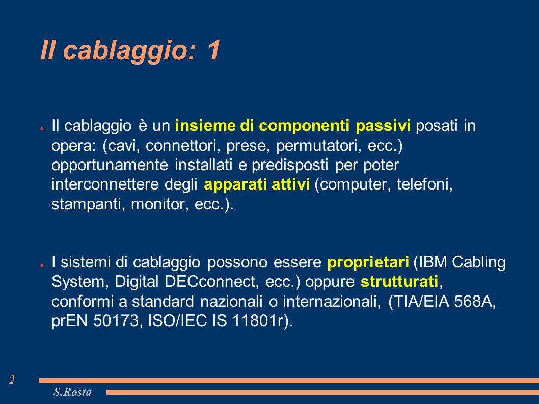 Schema Cablaggio Rete Lan : S.rosta 1 le reti informatiche modulo 9 prof. salvatore rosta ppt