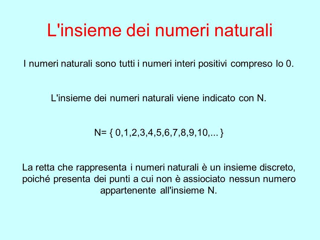 timeless design e8072 c6224 LA MATEMATICA. La matematica Cos'è la matematica? Gli ...