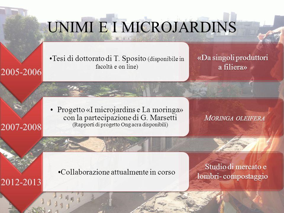 Unimi Calendario Tesi.M Icrojardins M Ilano D Akar Dr Pietro De Marinis