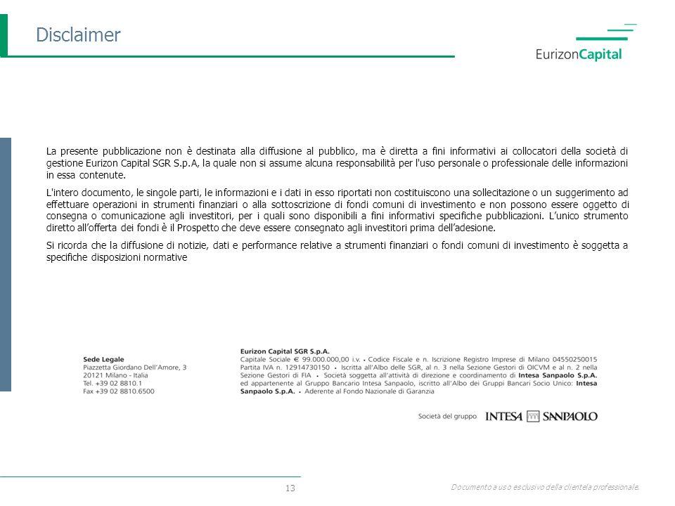 eurizon capital maggio 2015 uno strumento preciso ed affidabile ha