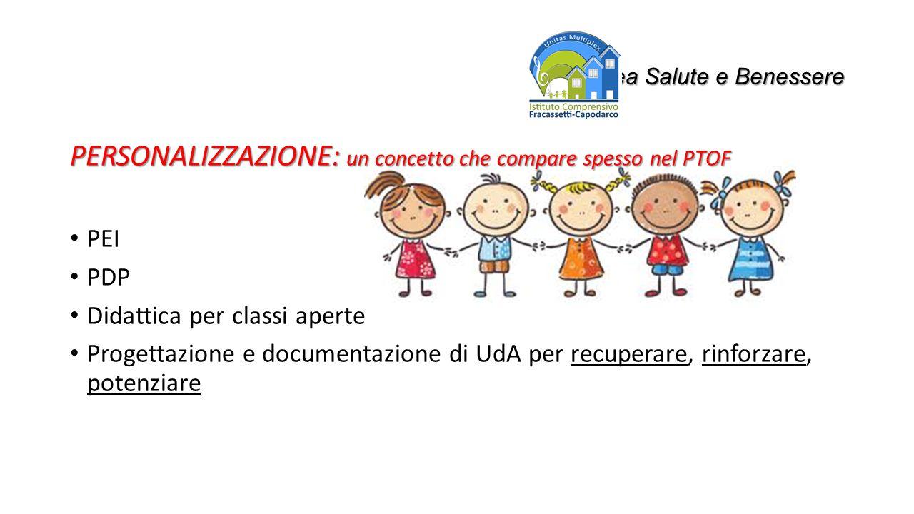 Istituto Scolastico Comprensivo Fracassetti Capodarco Incontro Presentazione Area Salute E Benessere Ppt Scaricare