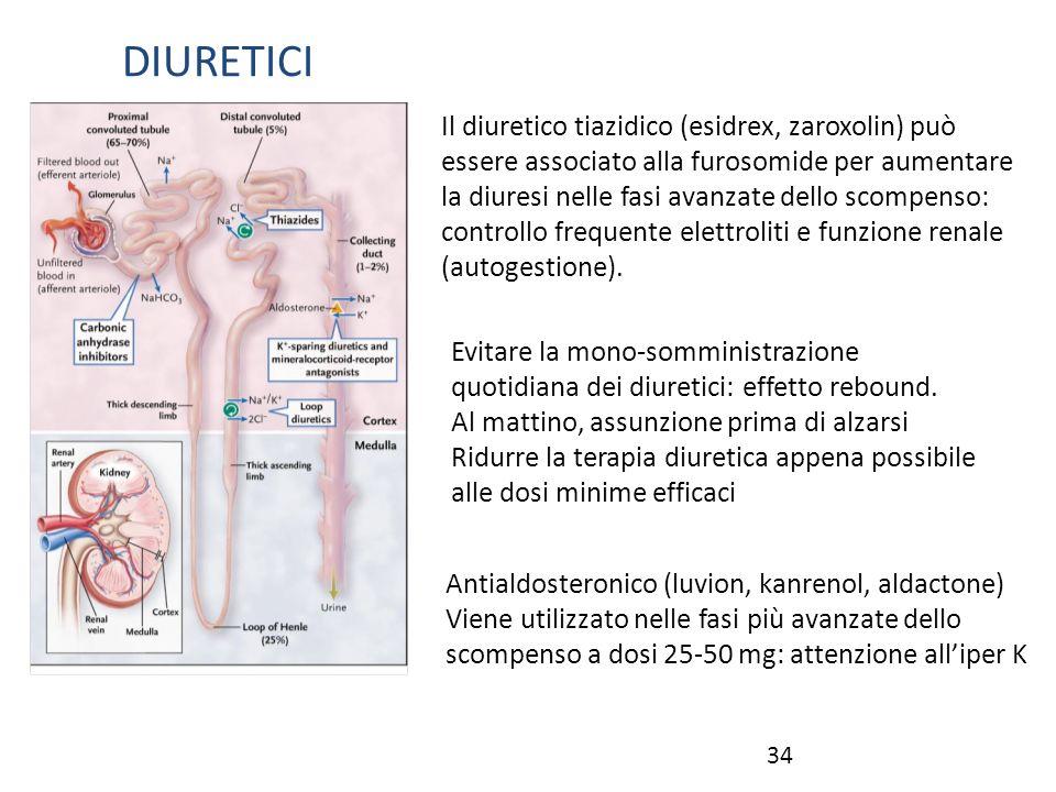 DIURETICO TIAZIDICO PDF DOWNLOAD