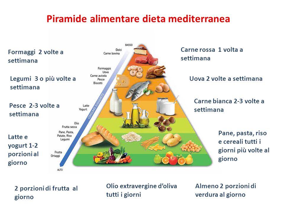 menu dietetico mediterraneo al giorno