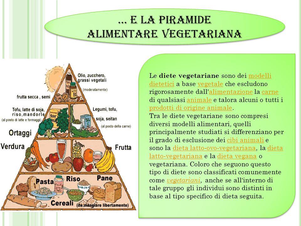piramide alimentare della dieta vegana