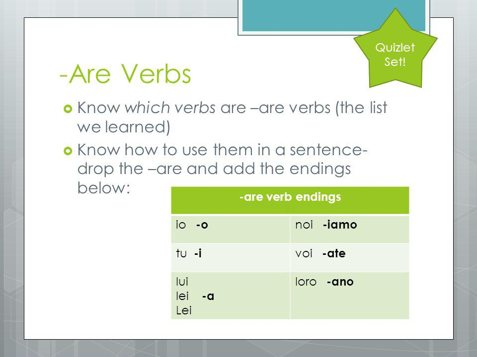 -Are Verbs  Know which verbs are –are verbs (the list we learned)  Know how to use them in a sentence- drop the –are and add the endings below: -are verb endings io -o noi -iamo tu -i voi -ate lui lei -a Lei loro -ano Quizlet Set!